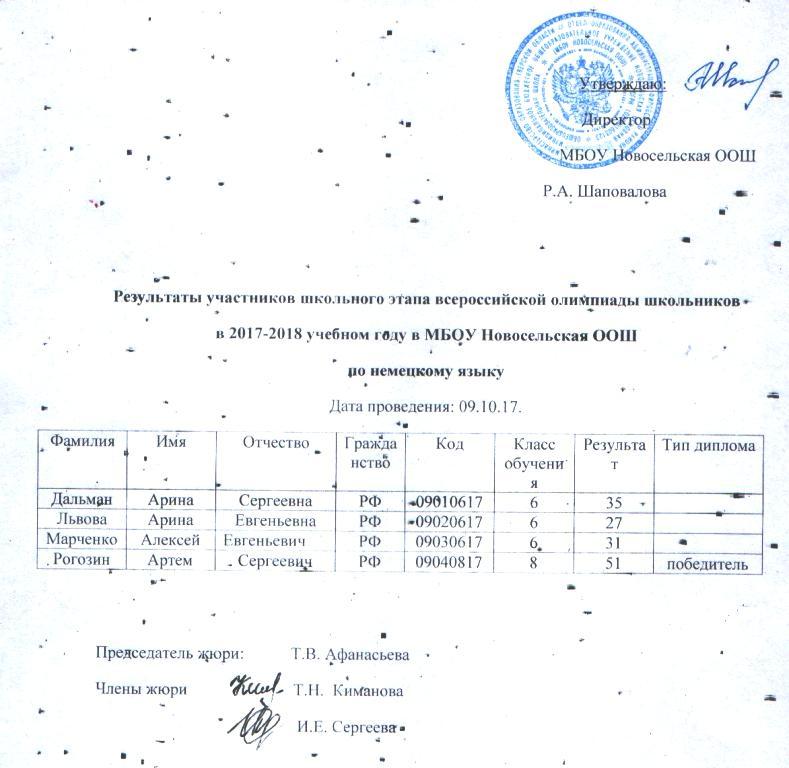 Школьный этап всероссийской олимпиады по математике 8 класс ответы 2015
